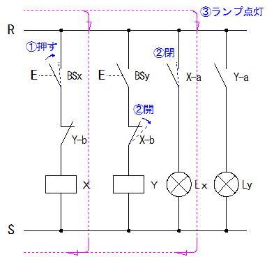 「図解シーケンス制御実習」 サンプルページ