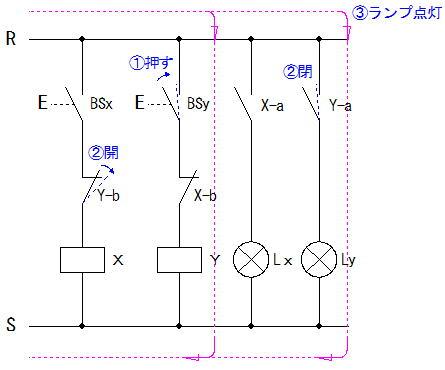 「シーケンス制御入門テキスト」 - NCT-net jump